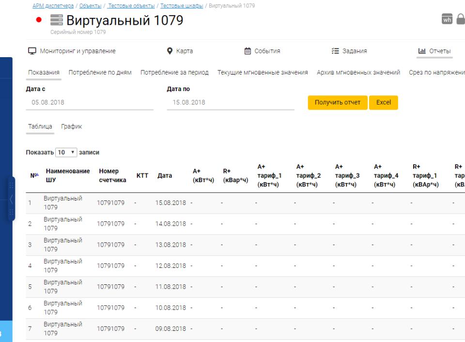 Интерфейс ШУНО (отчеты)